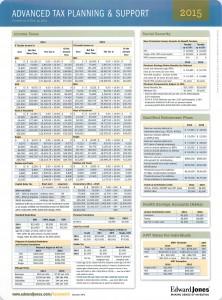 Tax cheat sheet 2014-2015_Page_1